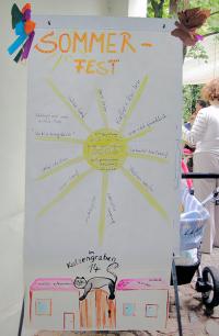 Die Sonne als Zeichen für Lebendigkeit: jeder Strahl eine Aktivität auf dem Sommerfest der DASI im Stützpunkt der Ambulanten Hilfen in Alt-Köpenick. Das traditionelle Fest bietet eine gute Möglichkeit miteinander in Kontakt zu kommen und - zu bleiben