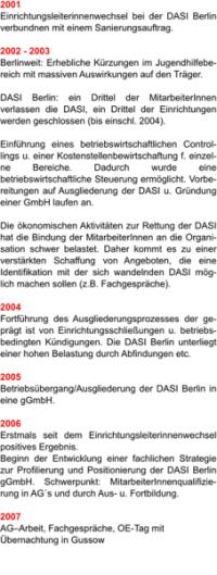DASI Berlin: OE-Prozess im Zeitverlauf