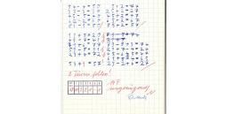 Ein Mathetest mit schlechten Ergebnissen